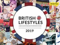 British Lifestyles: A New Understanding of Corporate Ethics - UK - April 2019